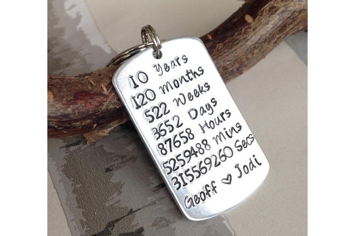 32 Lovely Wedding Anniversary Gift Ideas Momjunction