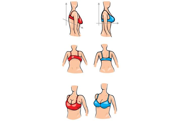 Wearing a Wrong-sized Bra