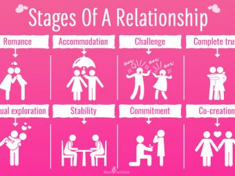 8 Vital Stages Of A Relationship: Tips To Swim Through Them