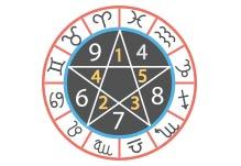 name numerology calculator