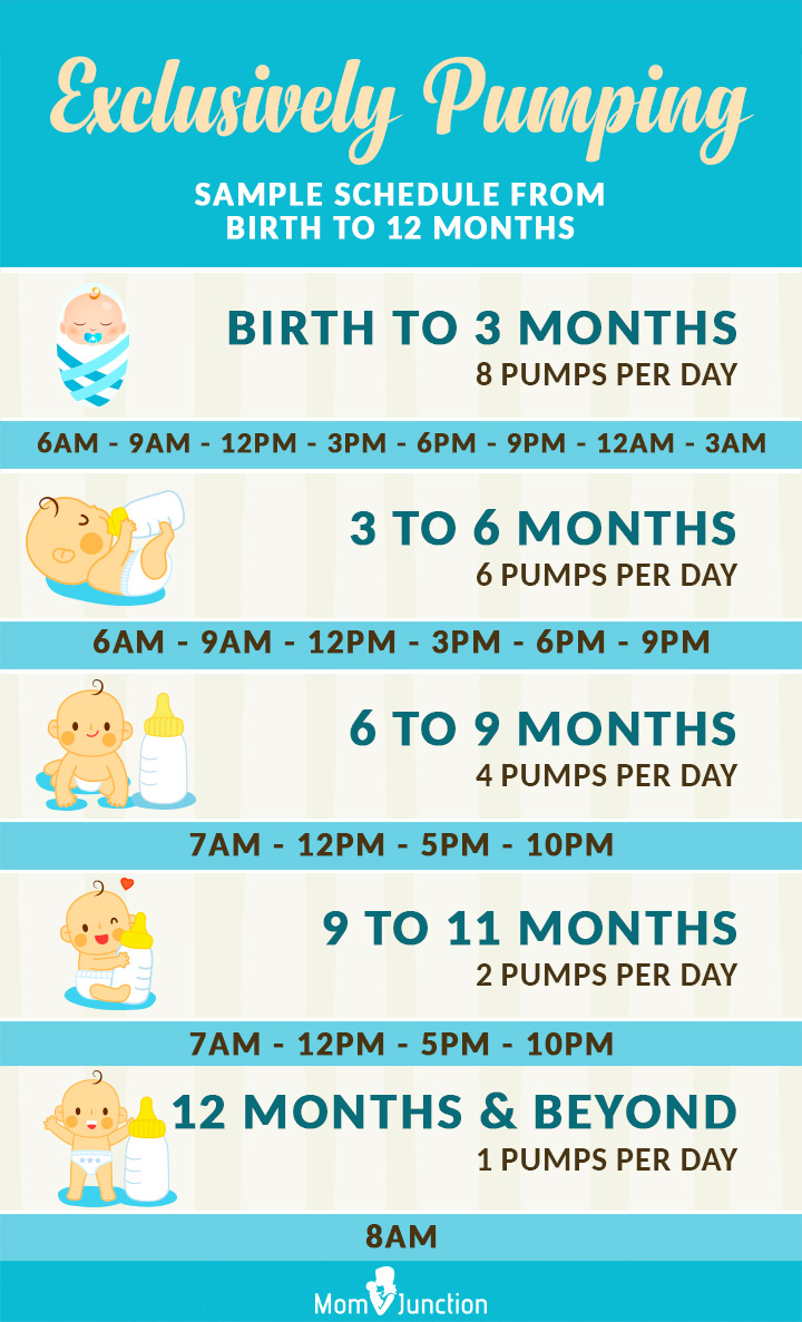 pumping schedule with the rest