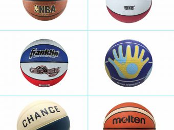 9 Best Basketballs For Kids In 2020