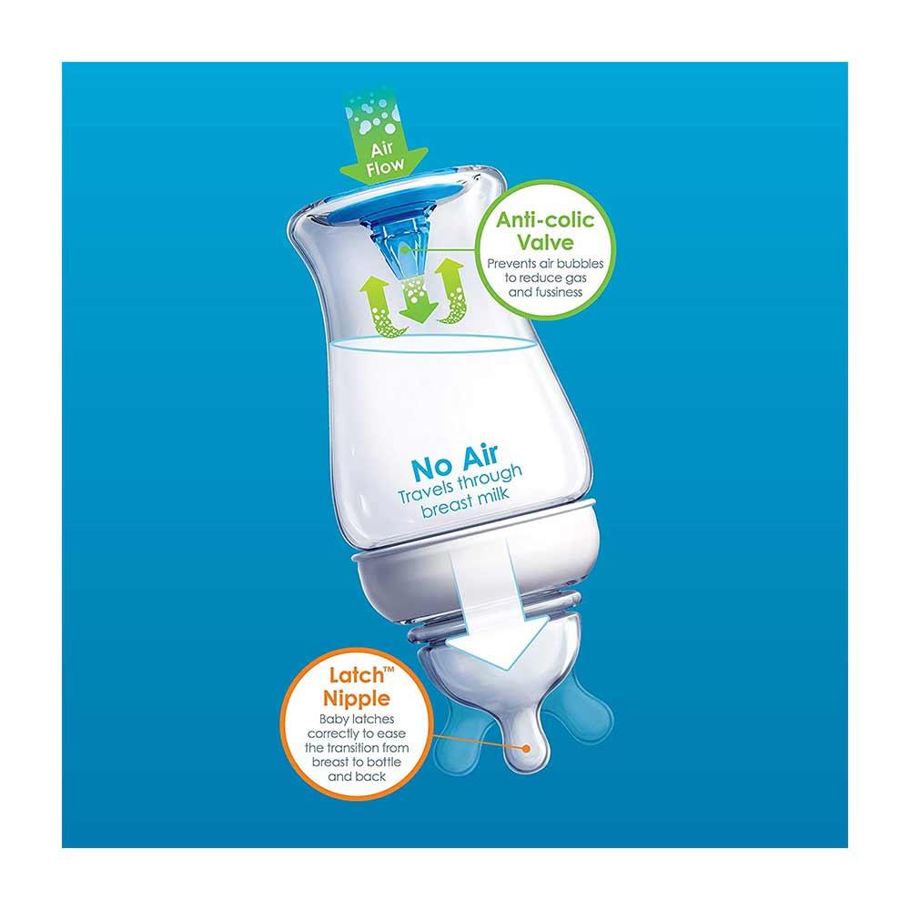 Munchkin Latch BPA-Free Baby Bottle-1