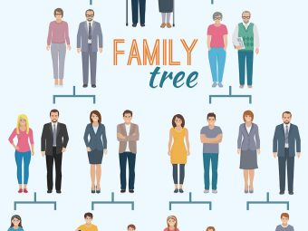 21 Unique And Creative Family Tree Design Ideas