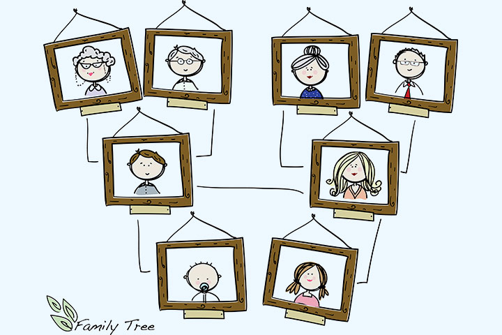 Cartoon portrait family tree