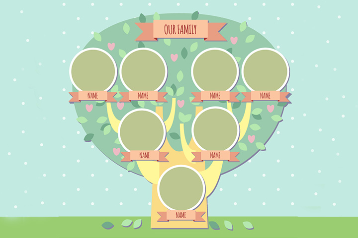 Scrapbook family tree