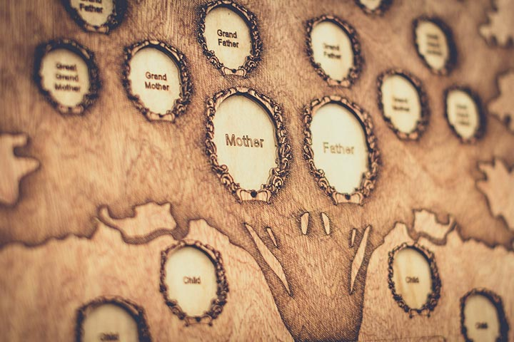Wooden frame family tree
