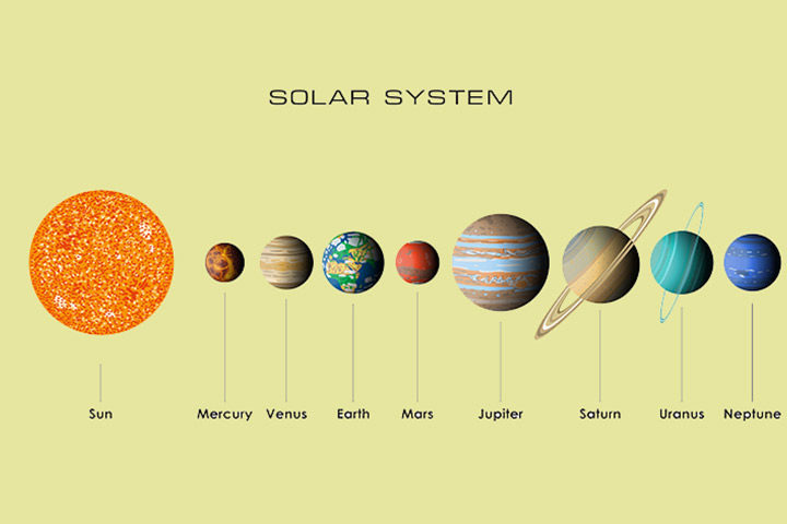 30 Amazing Facts About The Solar System1