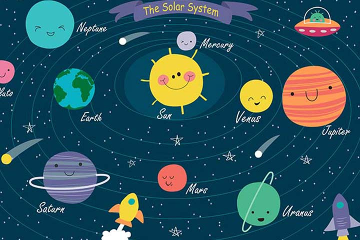 30-Intriguing-Facts-About-The-Solar-System,-For-Kids1