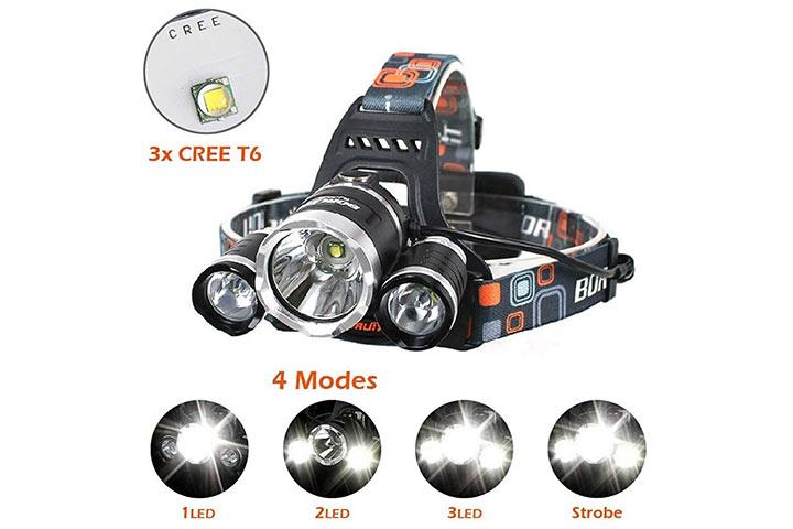 Ankeca Brightest LED Headlamp