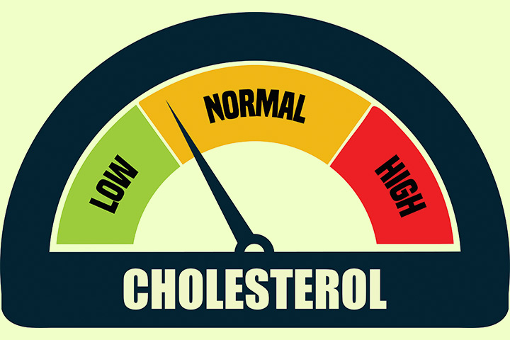 High Cholesterol In Children: Causes, Treatment And Prevention