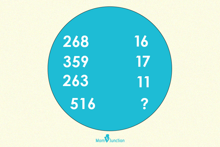 Which number should be in the place of the question mark
