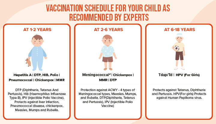 Why Keeping Vaccination Card Up-to-date Is A 'Must' For Every Parent 1