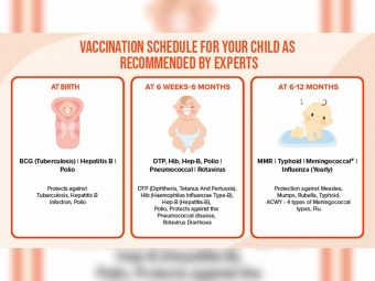 Why Keeping Vaccination Card Up-to-date Is A 'Must' For Every Parent?