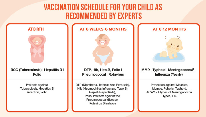 Why Keeping Vaccination Card Up-to-date Is A 'Must' For Every Parent