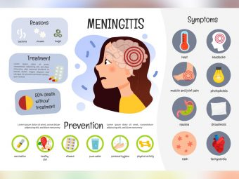 Meningitis In Children: Symptoms, Causes, And Treatment