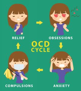 OCD In Children Causes, Symptoms, Treatment And Care Tips
