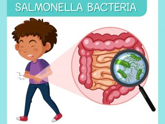 Salmonella In Kids: Causes, Symptoms, Treatment And Prevention