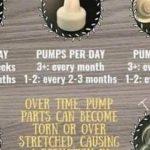 Ameda 2 Pack Breast Pump Valves-2 sportive valve-By ncc