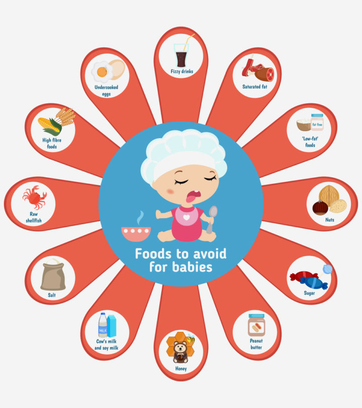 Foods To Avoid Feeding Your Baby