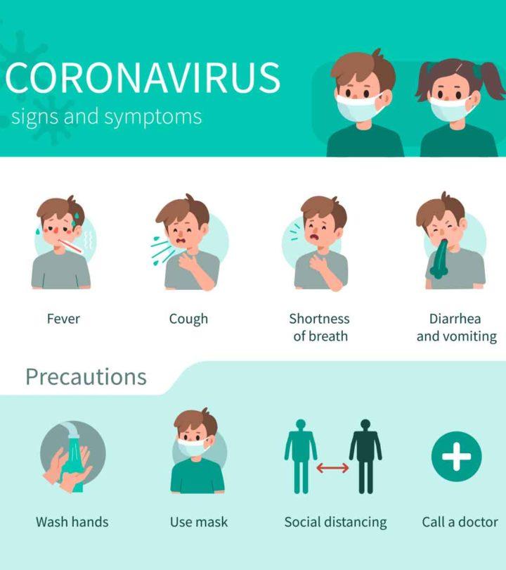 How Does Coronavirus (Covid-19) Spread In Children
