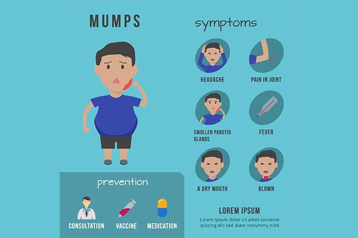Mumps In Children In Hindi 1